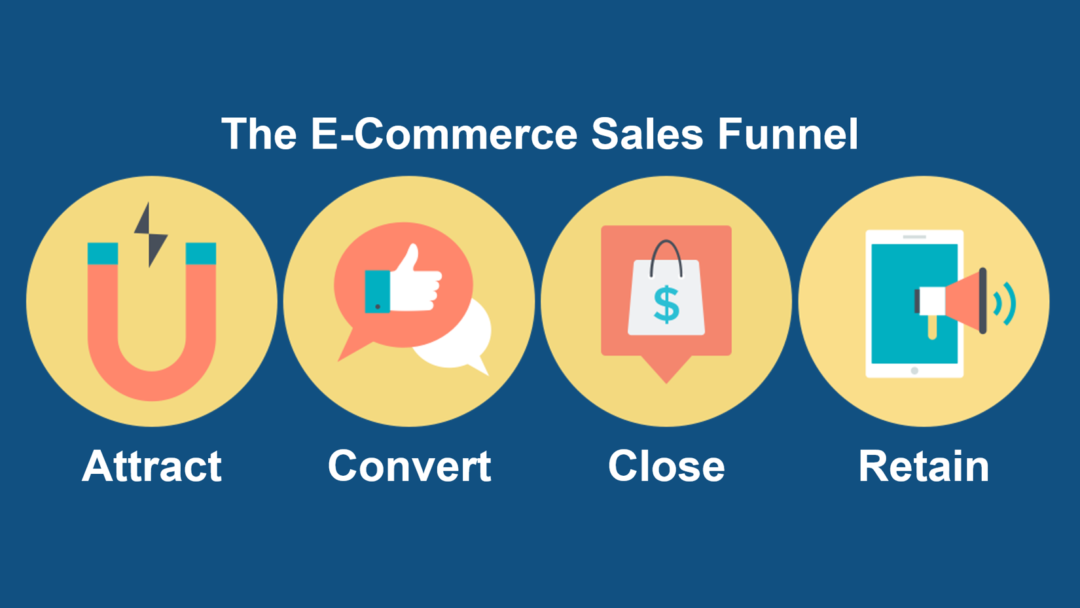 The-E-Commerce-Sales-Funnel-4-Stages-of-Success