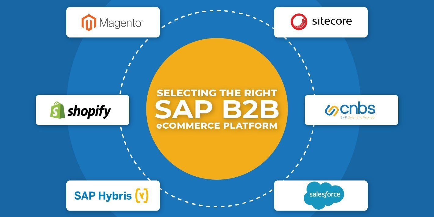 "A Vector Graphic with the words ""Selecting the right SAP B2B eCommerce platform"" with the logos of 6 companies. CNBS, Shopify, Sap Hybris, Salesfroce, Magento, Sitecore)"